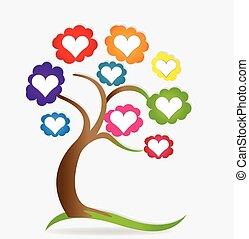 心, 愛, 家系, ロゴ