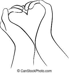 心, 手を持ちなさい