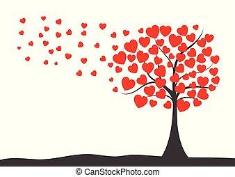 心, 木日, 背景, バレンタイン