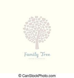 心, 木, 家族