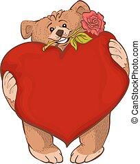 心, 熊, 保有物