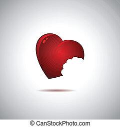 心, 痛み