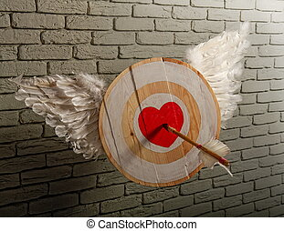 心, 翼, ターゲット