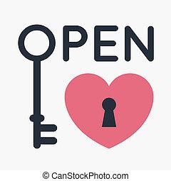 心, 開いた