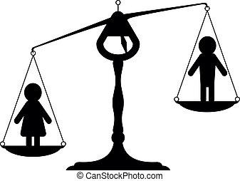 性, 平等