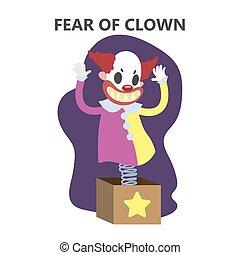 恐い, 恐れ, 特徴, circus., clown.