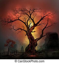 恐怖, 树