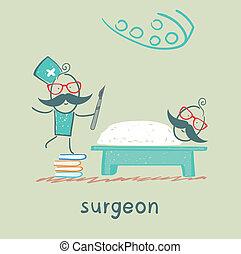 患者, 立つ, 作動, 次に, 本, 山, 保有物, テーブル, 外科医, あること, メス