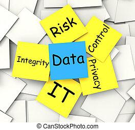 情報, プライバシー, データ, メモ, ポストそれ, 完全性, ショー
