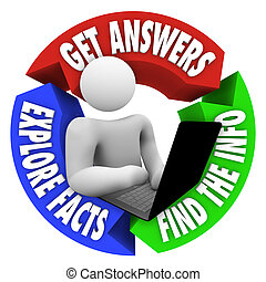 情報, ラップトップ, 探索, 研究, 人, オンラインで