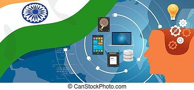 情報, 下部組織, ネットワーク, ビジネス, を経て, データ, 革新, インド, それ, コンピュータ, 接続, ...