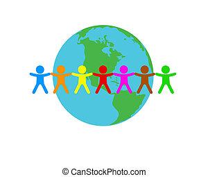 惑星, のまわり, 人々