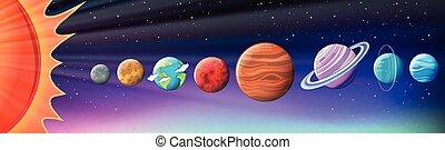 惑星, システム, 太陽