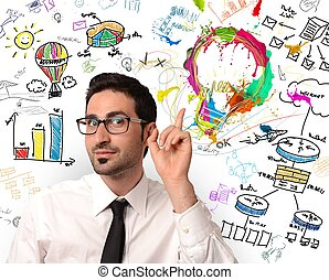想法, 事務, 創造性