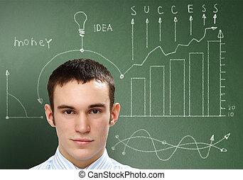 想法, 同时,, 创造性, 在中, 商业