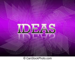 想法, 商业