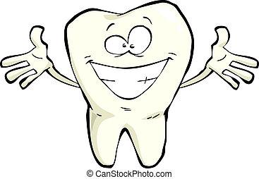 愉快, 牙齒