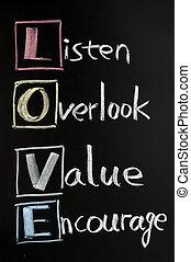 愛, カラフルである, 黒板, 聞きなさい, chalk., 励ましなさい, 付せん, 頭字語, 見晴らし場, 言葉, メモ, 値, 書かれた