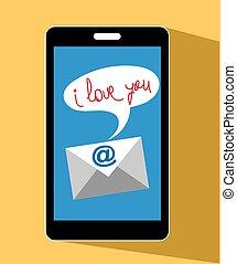 愛, 移動式 電話, 電子メール