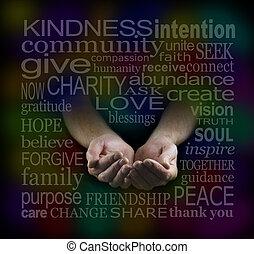 慈善活動である, 単語, 雲, 情事