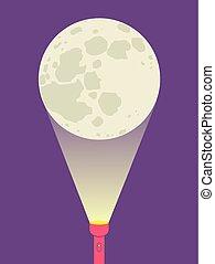 懐中電燈, 月