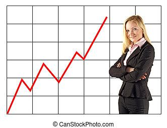 成功した, 女性実業家