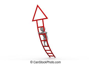 成功的梯子