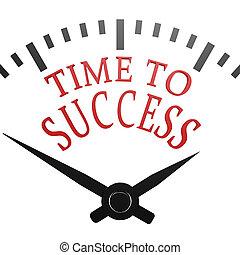 成功, 時間