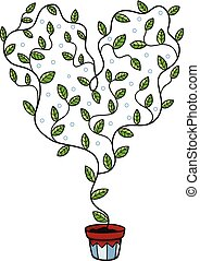 成長する, 心, 葉, pot.