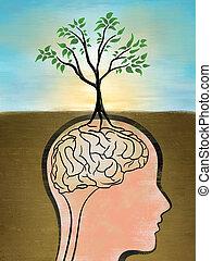 成長する, 新しい 考え