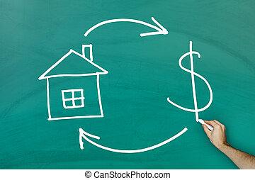 房产, 同时,, 现金, 概念