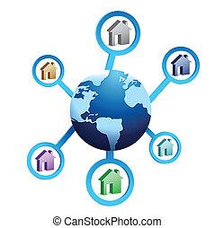 房子, 全球, 大約