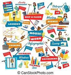 房子, 家务劳动, infographic, 工具, 打扫