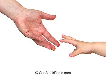 手を伸ばす, 手