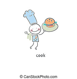 手掛かり, コック, hamburger.