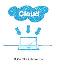 手書き, 概念, スケッチ, 雲, 計算