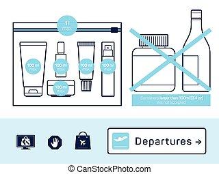 手荷物, 液体, 手荷物