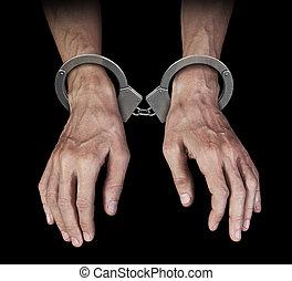 手錠, 人間の手