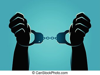 手錠, 手