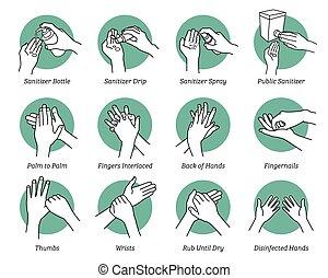 手, 使用, sanitizer, 指示, guidelines., いかに, ステップ
