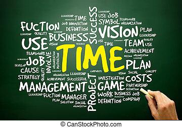 手, 引かれる, 単語, 雲, の, 時間, 関係した, 項目, ビジネス 概念