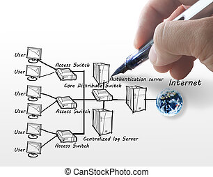 手, 引く, インターネット, システム, chart.elements, の, これ, イメージ, 供給される, によって, nasa