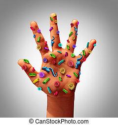 手, 細菌
