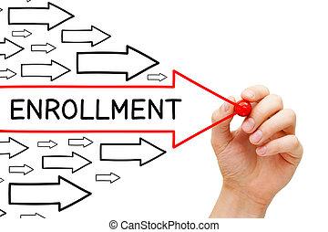 手, enrollment, 開いた, 図画, 概念, 矢