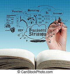 打開, 空白書, ......的, 事務, 過程