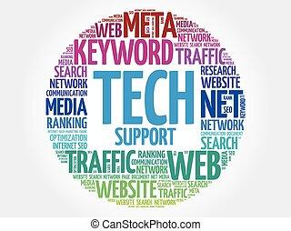 技術サポート, 単語, 雲