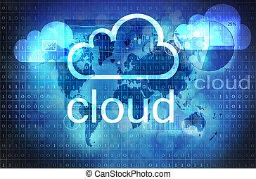 技術, 雲