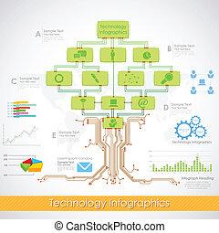 技術, infographics