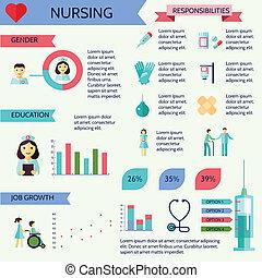 护士, infographic, 放置