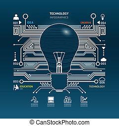 抽象的, 創造的, 回路, infographic., 電球, ベクトル, ライト, 技術